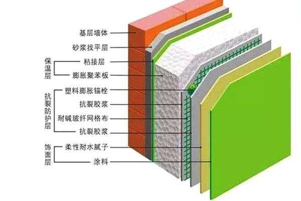 客户疑问:保温墙如何安装LED大功率洗墙灯?