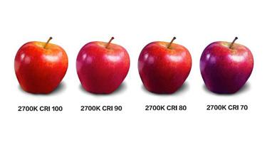 LED洗墙灯厂家带您了解显色指数的分类与应用